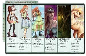 Commissions Infos 2013 by Mikonow