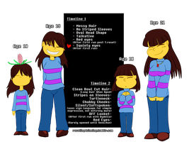 Self-Insert Frisk - Timeline Differences by CherryRedImp
