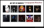 My Top 10 Favorite Creepypasta Monsters by coralinefan4ever