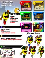 Newcomer Pacman by evilwaluigi
