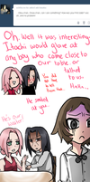 ItaSaku Q and A tumblr by Mister-Pancakes