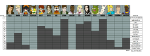 Video Game Wars 3 Progress Chart by bad-asp