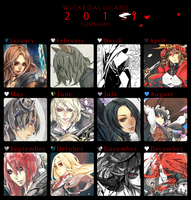 Summary 2014 by wickedAlucard