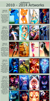 Improvement 2010-2014 by aechia