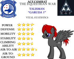Ace Combat: The Equestrian War - Talisman by SonictheHedgehogPL