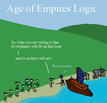 Age of Empires II: Math by TBSdota