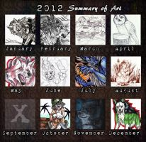 2012 Summary of Art by Marzzunny