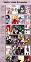 03-09 Art Improvement meme by Miyukiko