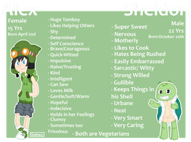 Alex and Sheldon by Libearty