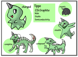 Carbons: Tippo CSi by Strontium-Chloride