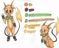 Sparky Reference by ivygaara
