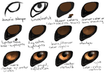 Animal / Canine / Wolf Eye Tutorial by vql