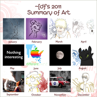 2011 Summary Meme by DarKFeaR-10