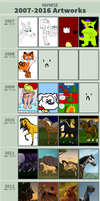 Improvement Meme 2007 - 2016 by Vaynese