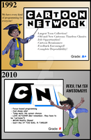 Cartoon Network: Then and Now by Yeldarb86