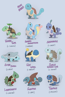 Squirtle Breeds by GrolderArts