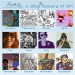2015 Art Summary by AnnieDraws