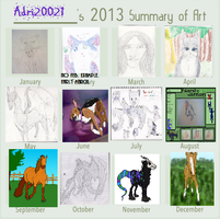 Summary Of Art 2013 by pungender
