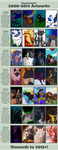 improvement meme 2008-2014 by Deestracted