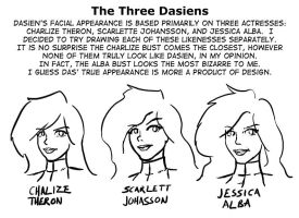 The Three Faces of Dasien by Neilsama