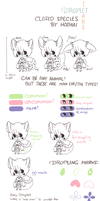 Droplet Tears: Species Guide by HoshiAi
