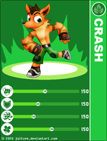 Skylanders Fan Character: Crash by joltzen