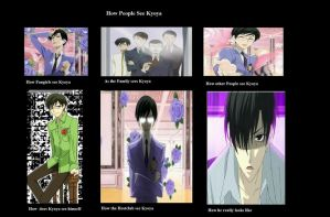 How People See Kyoya by SuevanHelsing