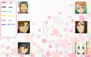 Anohana Shipping Meme by wow1076