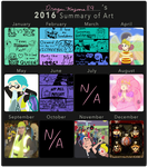 2016 Summary of Art by DragonKazooie89