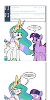 Ask Twixie Tumblr #346 by Dekomaru