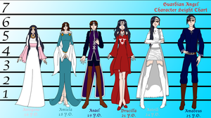 Guardian Angel Sibling Height Chart by TorresAdlinCDL91