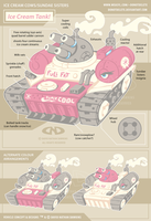 Ice Cream Tank - Early Concept Artwork by DoNotDelete