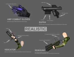 Weapon Sheet 2 by Furious-Midget