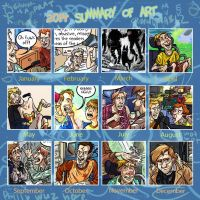 Art Summary 2014 by Oly-RRR