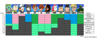 King of the Nerds 2 Progress Chart by bad-asp