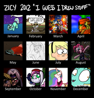 2012 Year's Review by Zicygomar