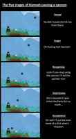 Cannon Logic. Terraria Players by LittlewriterLink