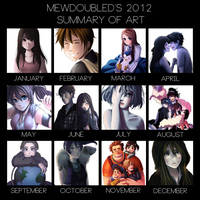 2012 Summary of Poop by mewDoubled