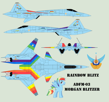 Rainbow Blitz by Zhanrae30