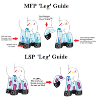 MFP Closed Species Leg Guide by mlpdarksparx
