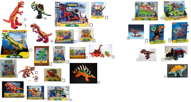 Imaginext Dinosaurs Wishlist/Checklist by Cynderthedragon5768