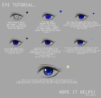 Eye Tutorial by Billiam-X