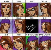Anura's expression chart by GueparddeFeu