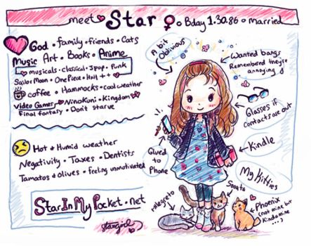 Meet The Artist Meme by StarMasayume