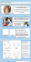 Tutorial how to draw anthro head by DragonKion