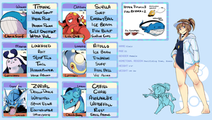 PO: Water Gym Leader by wordle