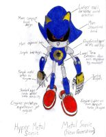 Metal Sonic: Then and Now by ToaAntan