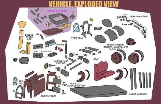 Roots and Runes Delivery Vehicle Exploded View by SleepyHeadKL
