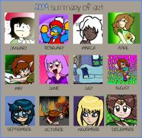 2009 Summary of Art by Apricot-Specific