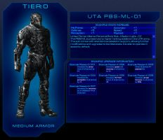 2635: UTA: T0 Medium armor by AlphonseCapone